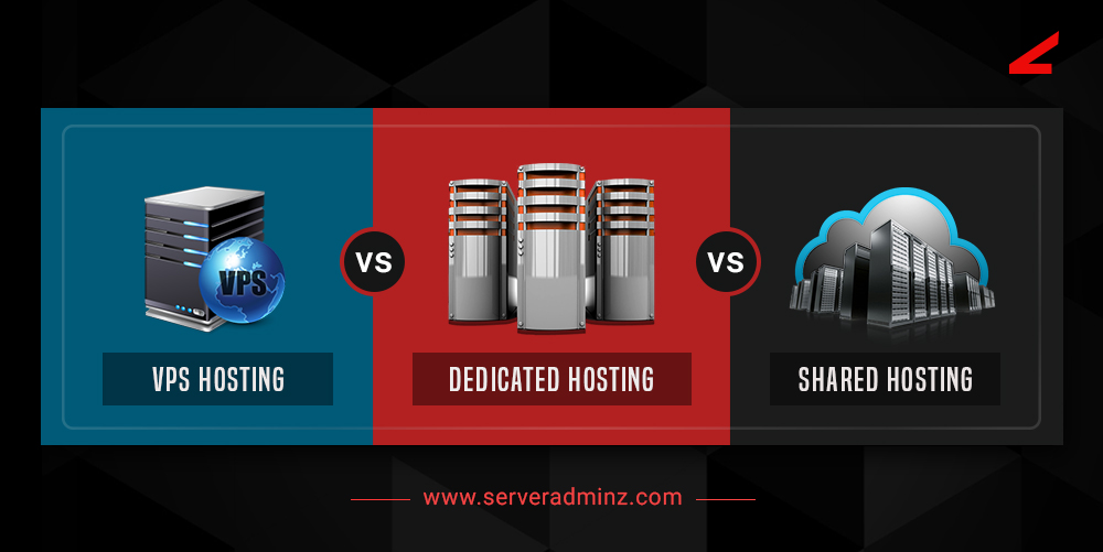 shared hosting, vps hosting, and dedicated hosting